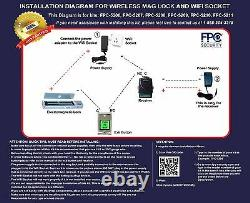 Visionis 5211 Smartphone Access Control Inswing Door 1200lb Mag Lock Security