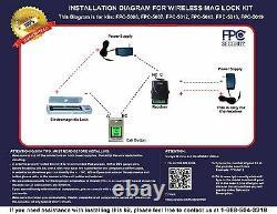 Visionis 1200lbs Double Door Access Control Avec Récepteur Sans Fil Et Télécommande