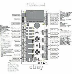 Zkteco C3-400 4 Cartes D'identité De Porte Contrôle D'accès Tcp/ip Zk Board. Stocks Des États-unis